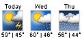 Weatherthm